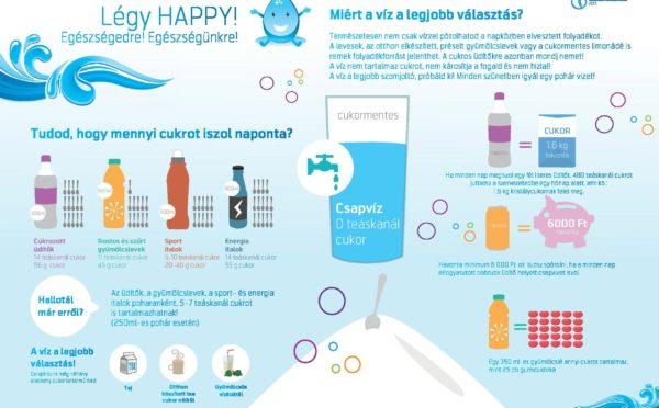 Miért a víz a legjobb választás?