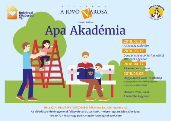 Apa Akadémia: Az apaság születése – 2018. 02. 20.