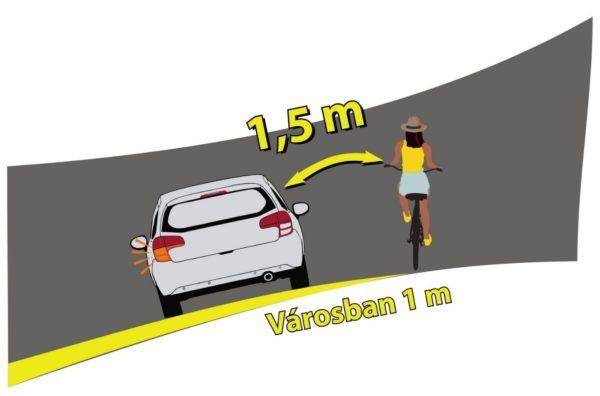 Másfél méter címmel indul a kerékpárosok védelmét szolgáló kampány